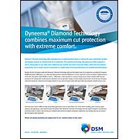 Dyneema-Diamond-Technology-vs-GlassPEs-1