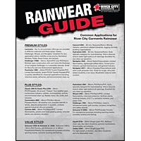 Rainwear-Guide