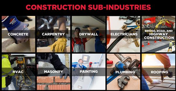 Subindustries