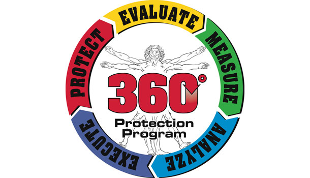 360° PPE Hazard Assessment