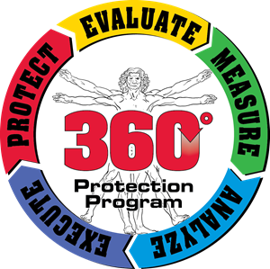 MCR Safety 360 Protection Program