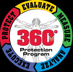 MCR Safety 360 Protection Program