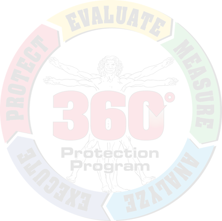 MCR Safety 360° Protection Program