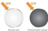 Photochromic lenses for glasses:        Auto-Tinting Advantages