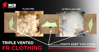 FRC Clothes and Triple-Vented FR-Rated Clothing