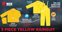 Revealing MCR Safety's Rain Gear Categories