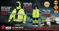 Our Best Work Rain Gear Features