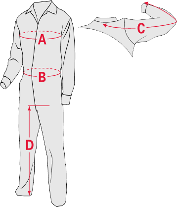 Coverall Sizing Diagram