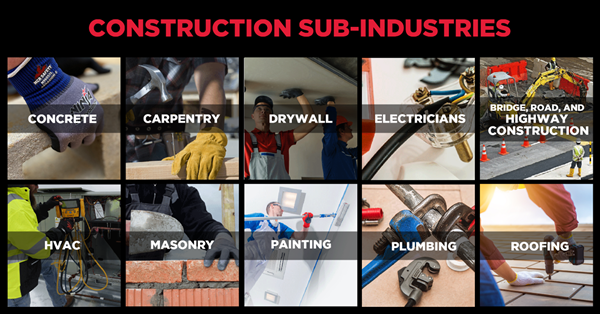 Construction Sub-Industries