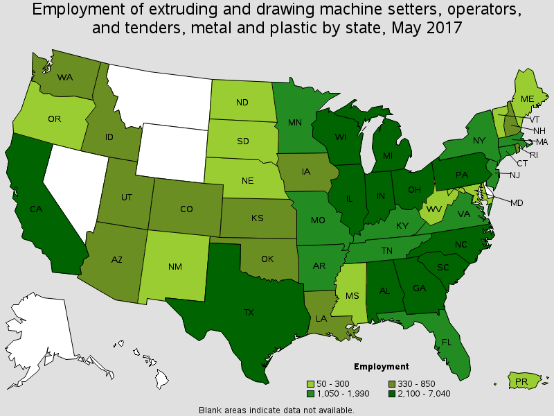 Employment of Extruding and Drawing Machine Settings/Operators by State