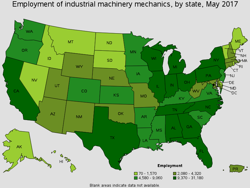 Employment of Industrial Machinery Mechanics