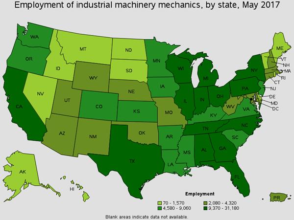 Employment of Industrial Machinery Mechanics