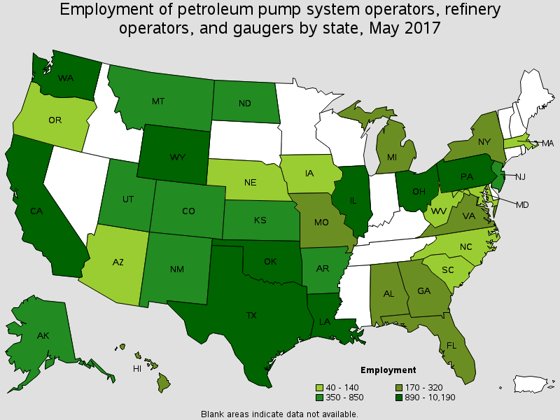 Employment of Petroleum Pump System Operators, Refinery Operators, and Gaugers