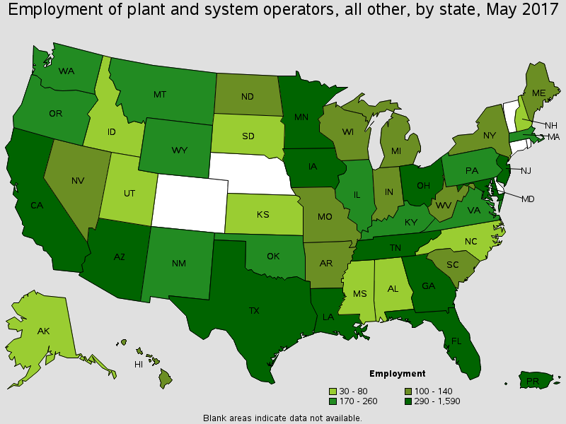 Employment of Chemical Plant and System Operators