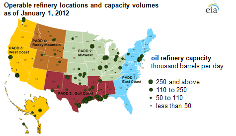 Operating refineries across the US