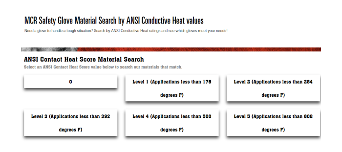 ANSI Conductive Heat Values