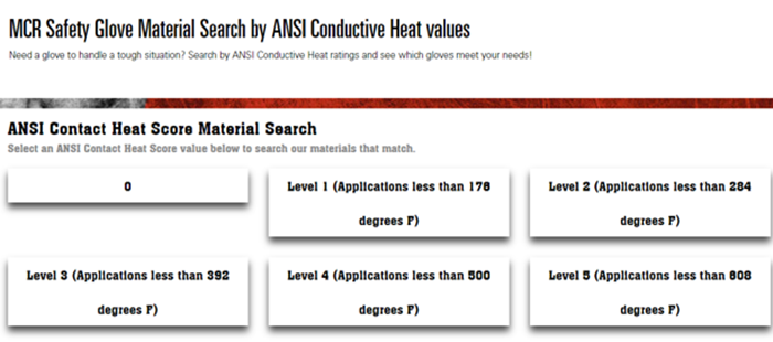 ANSI Conductive Heat Values