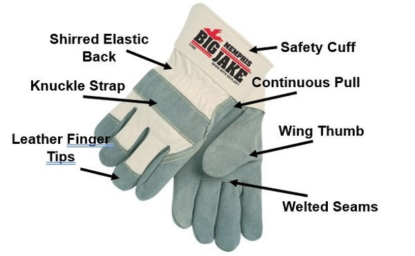 Core Components of Leather Palm Gloves