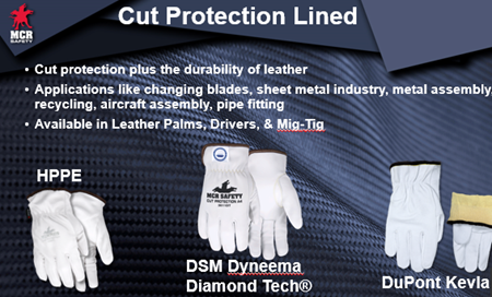 Cut Protection Lined