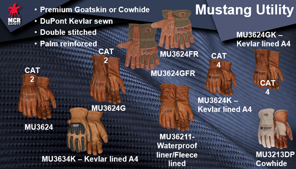 Mustang Utility Glove Options