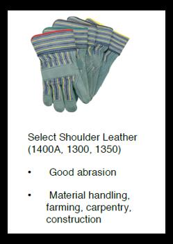 Select Shoulder 1400A